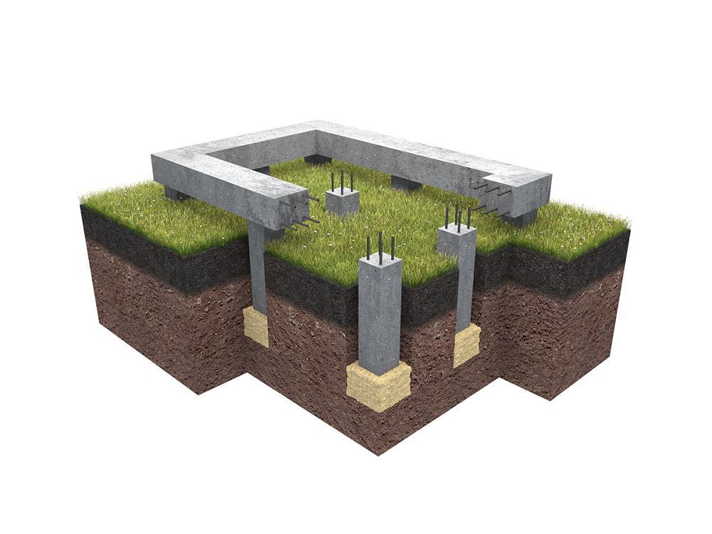 строительство виды фундаментов